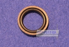 NTH gyűrű